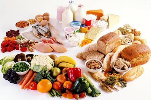 Origen de las proteínas
